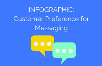 Infographic: Customer preference for messaging