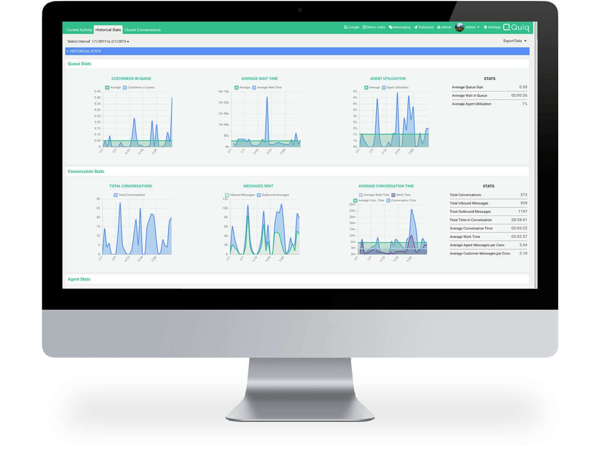 Agentstats business messaging analytics & performance evaluation   real
