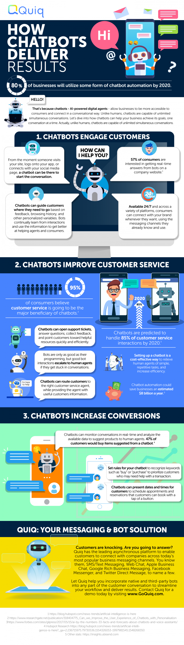 How Chatbots for Customer Experience Deliver Results