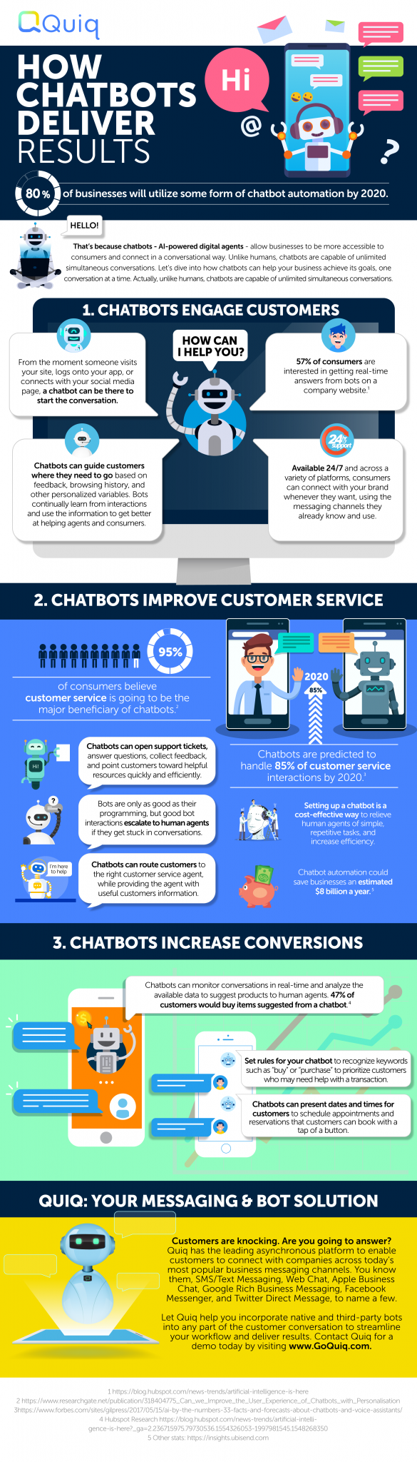 Chatbots deliver results for customer experience and beyond