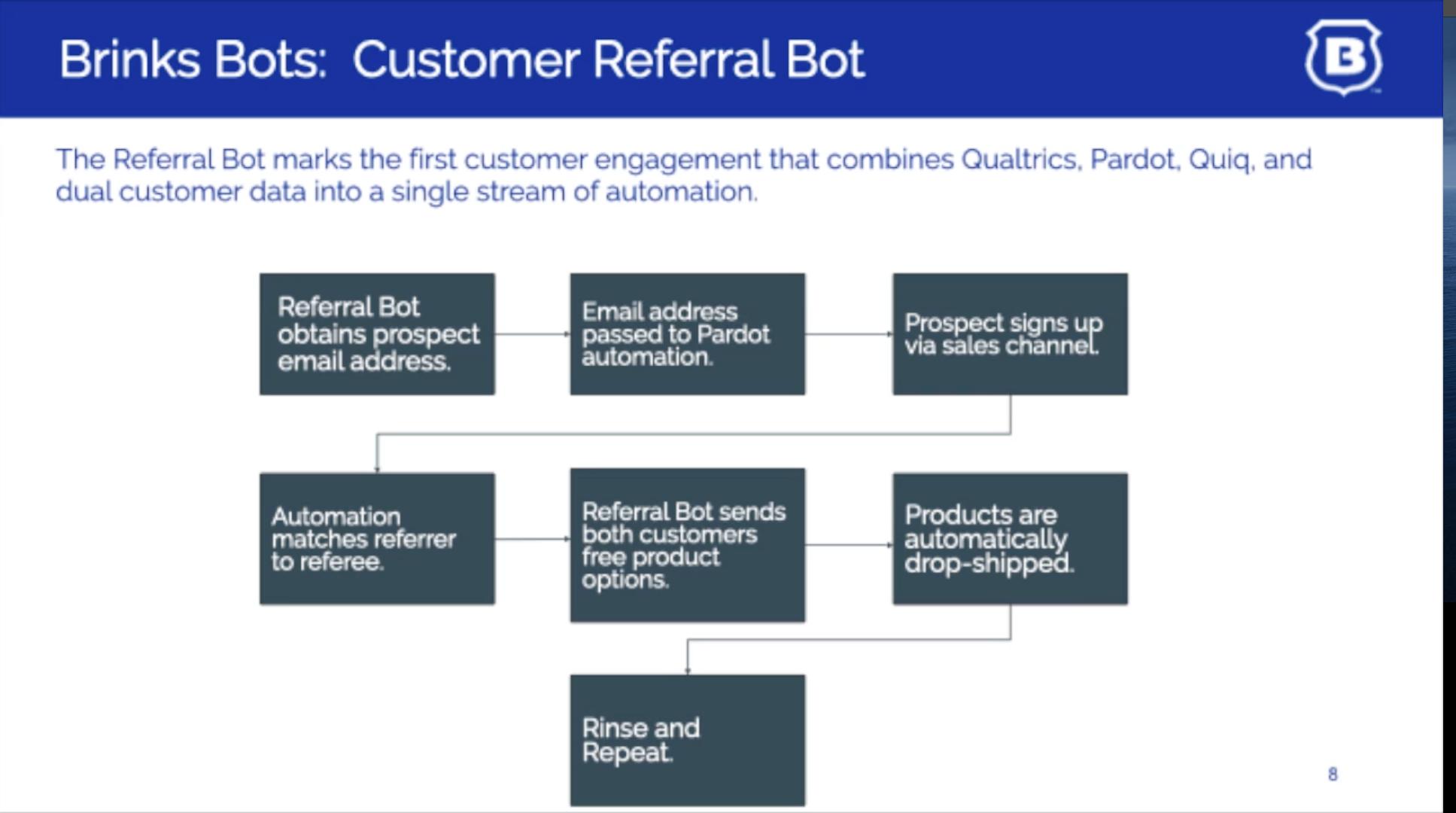 Brink Bots customer referral bot for customer engagement